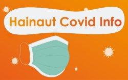 Hainaut Covid Info